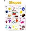 Posters - Shapes