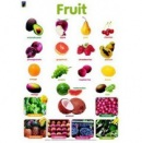 Posters - Fruit