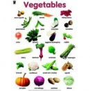 Posters - Vegetables