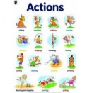 Posters - Actions