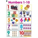 Posters - Numbers 1-10