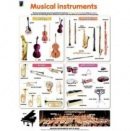 Posters - Musical instruments